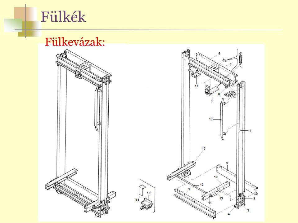 Fülkék Fülkevázak: