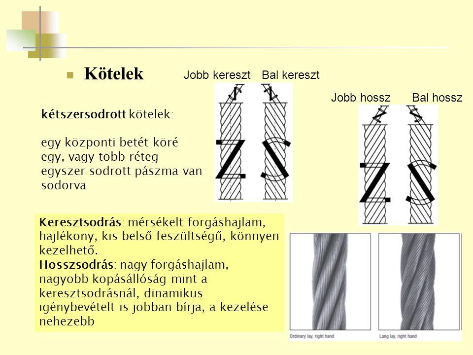 Kötelek Jobb keresztBal kereszt kétszersodrott kötelek: egy központi betét köré egy, vagy több réteg egyszer sodrott pászma van sodorva Jobb hosszBal