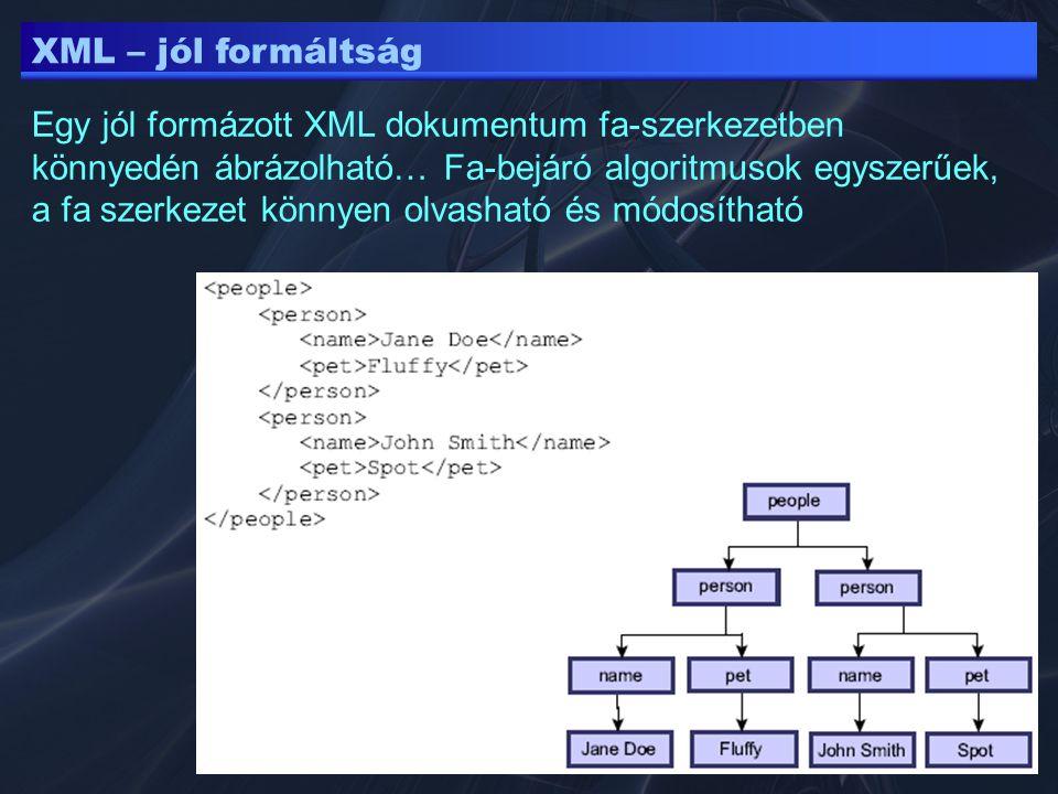 XML – jól formáltság Egy jól formázott XML dokumentum fa-szerkezetben könnyedén ábrázolható… Fa-bejáró algoritmusok egyszerűek, a fa szerkezet könnyen