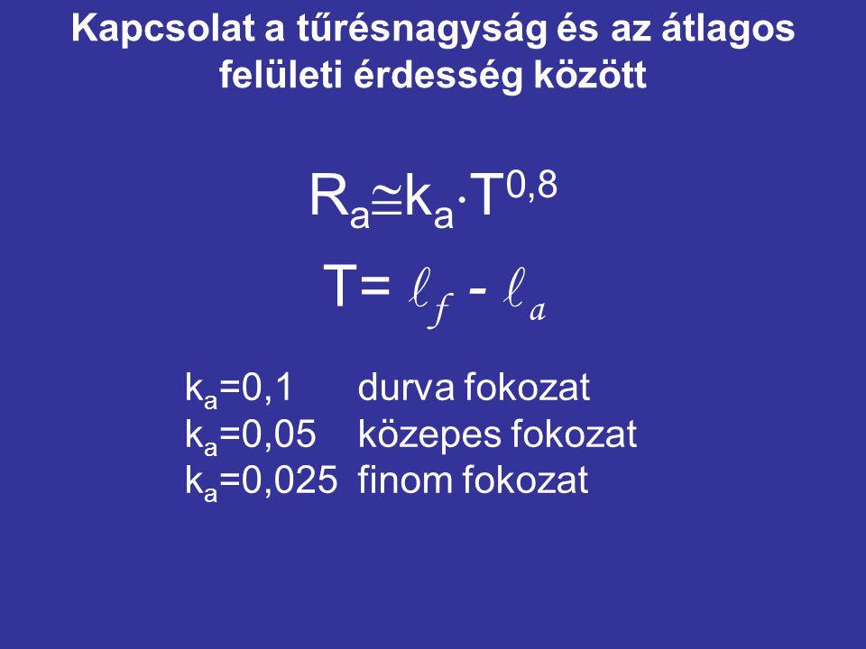 Kapcsolat a tűrésnagyság és az átlagos felületi érdesség között R a  k a  T 0,8 k a =0,1 durva fokozat k a =0,05 közepes fokozat k a =0,025 finom fo