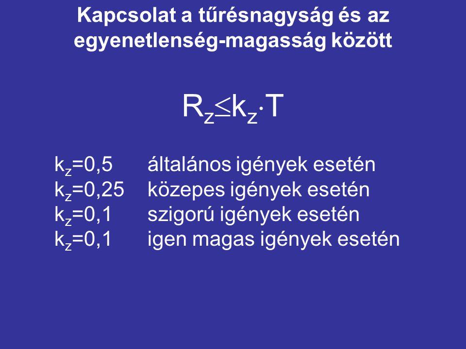 Kapcsolat a tűrésnagyság és az egyenetlenség-magasság között RzkzTRzkzT k z =0,5 általános igények esetén k z =0,25 közepes igények esetén k z =0,
