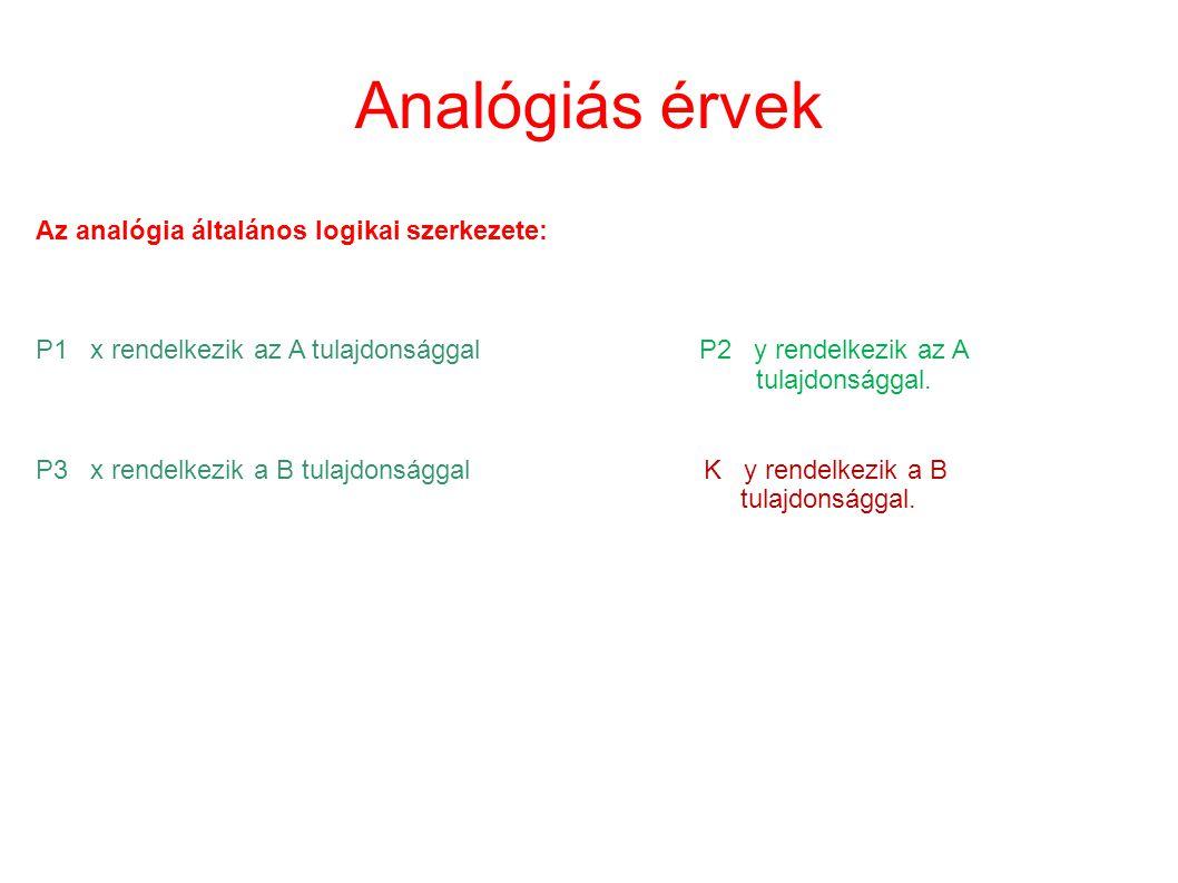 Analógiás érvek Az analógia általános logikai szerkezete: P1 x rendelkezik az A tulajdonsággal. P2 y rendelkezik az A tulajdonsággal. P3 x rendelkezik