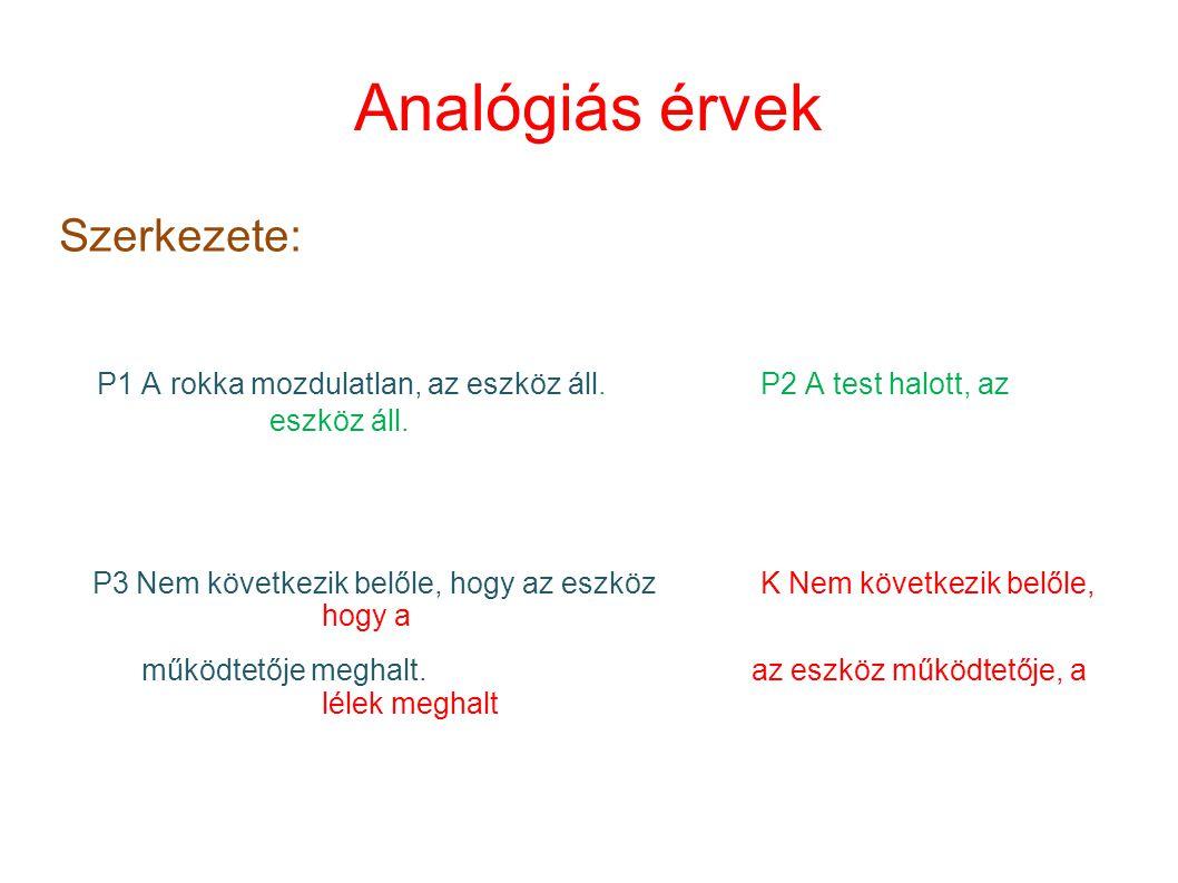 Analógiás érvek Szerkezete: P1 A rokka mozdulatlan, az eszköz áll. P2 A test halott, az eszköz áll. P3 Nem következik belőle, hogy az eszköz K Nem köv