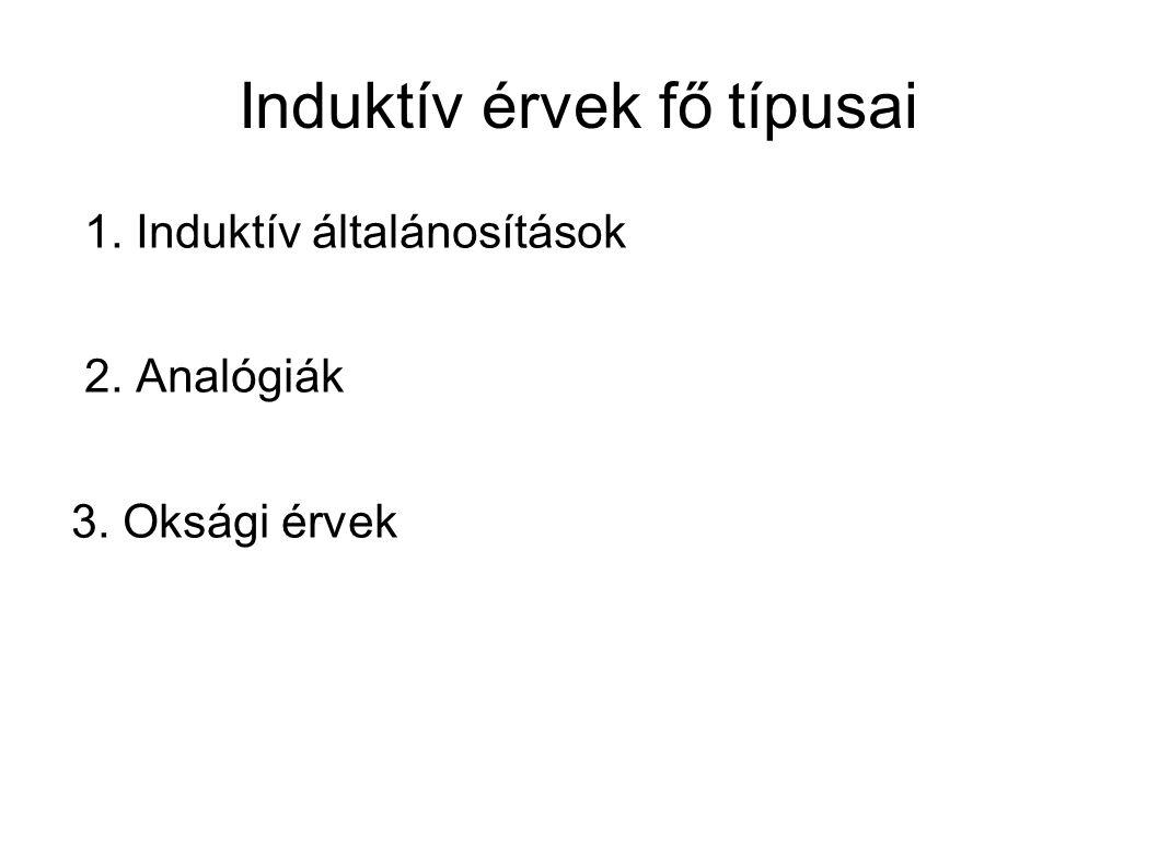 Induktív érvek fő típusai 1. Induktív általánosítások 2. Analógiák 3. Oksági érvek