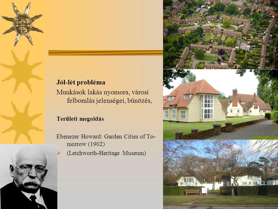 Jól-lét probléma Munkások lakás nyomora, városi felbomlás jelenségei, bűnözés, Területi megoldás Ebenezer Howard: Garden Cities of To- morrow (1902)  (Letchworth-Heritage Museum)