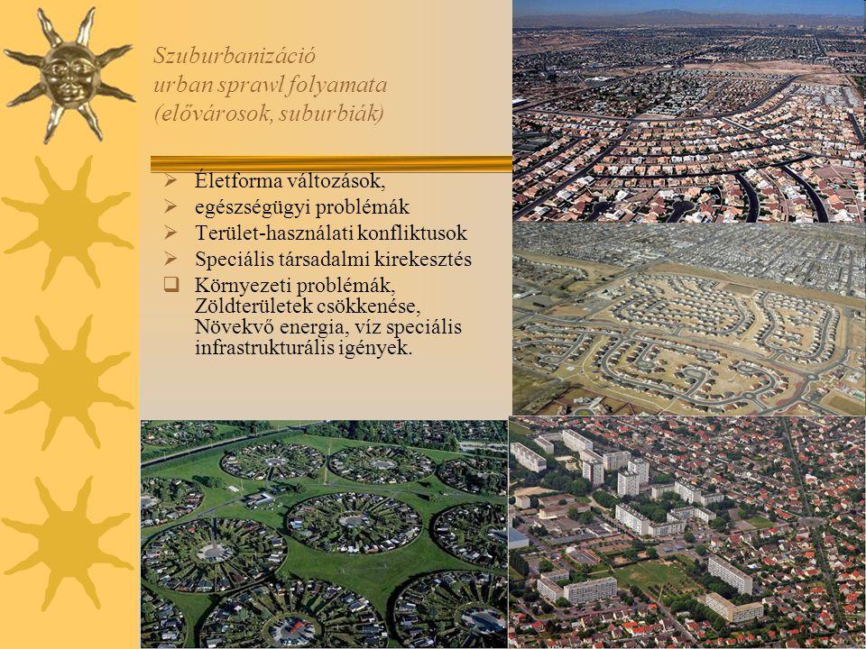 Szuburbanizáció urban sprawl folyamata (elővárosok, suburbiák)  Életforma változások,  egészségügyi problémák  Terület-használati konfliktusok  Speciális társadalmi kirekesztés  Környezeti problémák, Zöldterületek csökkenése, Növekvő energia, víz speciális infrastrukturális igények.
