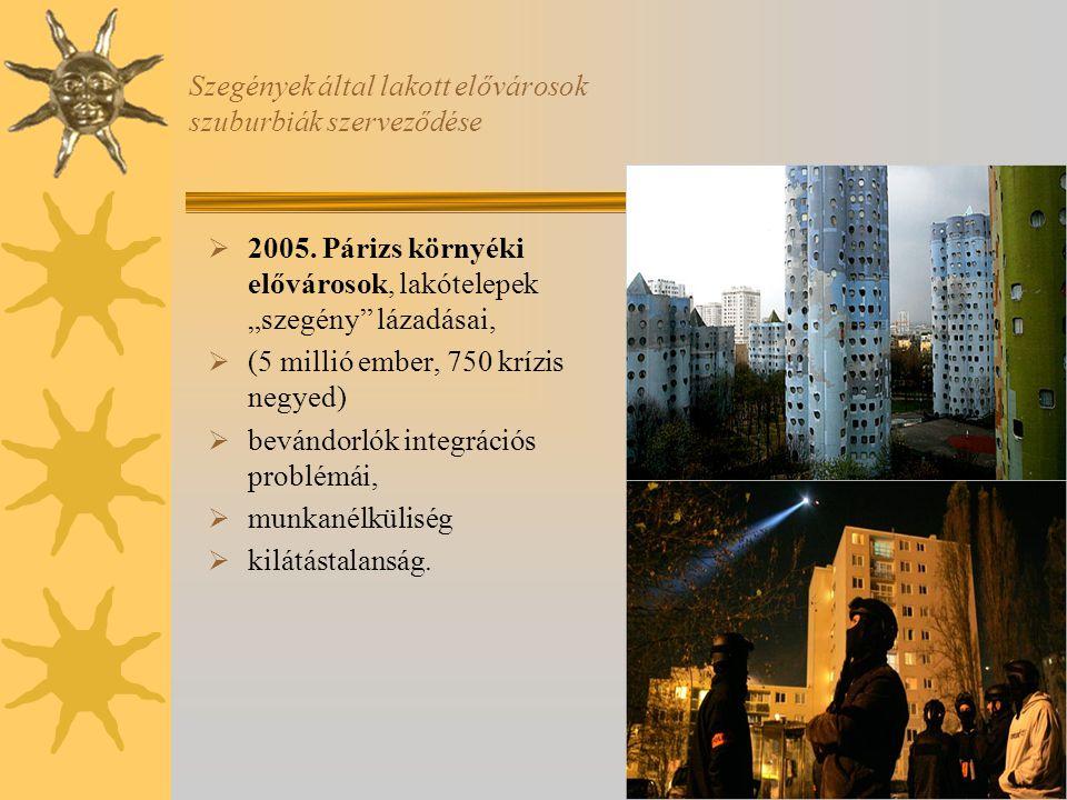 Szegények által lakott elővárosok szuburbiák szerveződése  2005.
