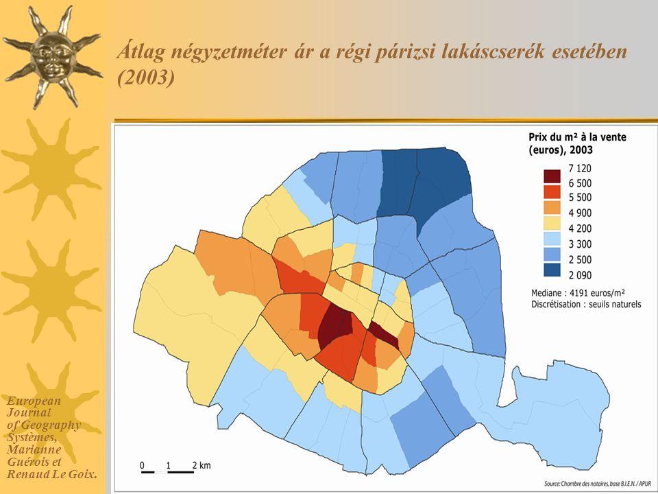 Átlag négyzetméter ár a régi párizsi lakáscserék esetében (2003) European Journal of Geography Systèmes, Marianne Guérois et Renaud Le Goix.
