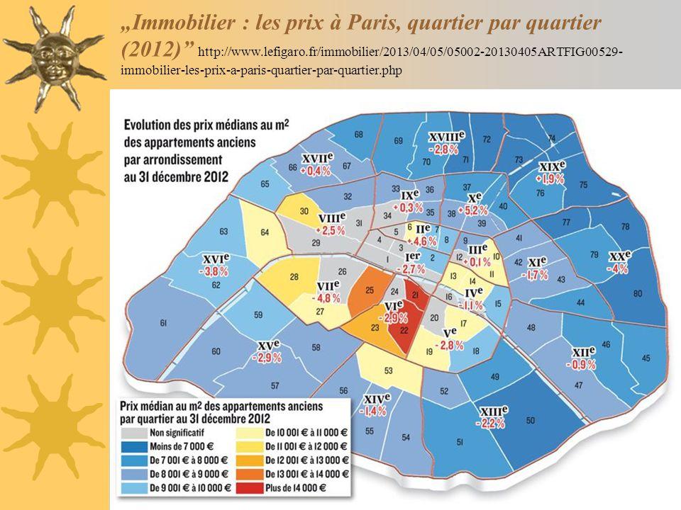 """Immobilier : les prix à Paris, quartier par quartier (2012) http://www.lefigaro.fr/immobilier/2013/04/05/05002-20130405ARTFIG00529- immobilier-les-prix-a-paris-quartier-par-quartier.php"