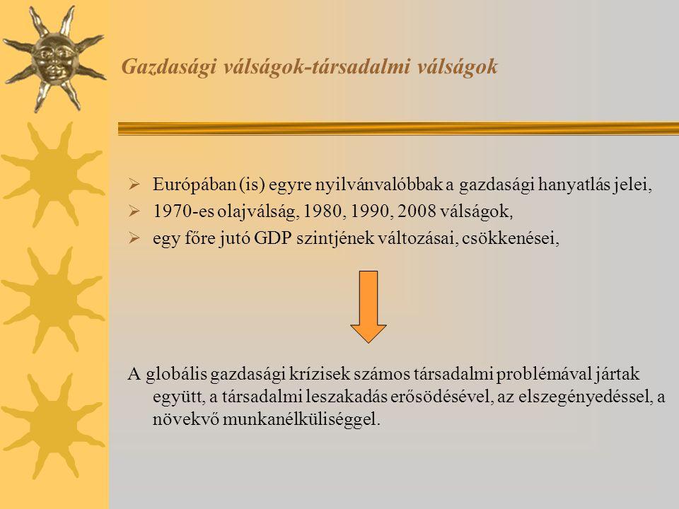Gazdasági válságok-társadalmi válságok  Európában (is) egyre nyilvánvalóbbak a gazdasági hanyatlás jelei,  1970-es olajválság, 1980, 1990, 2008 válságok,  egy főre jutó GDP szintjének változásai, csökkenései, A globális gazdasági krízisek számos társadalmi problémával jártak együtt, a társadalmi leszakadás erősödésével, az elszegényedéssel, a növekvő munkanélküliséggel.