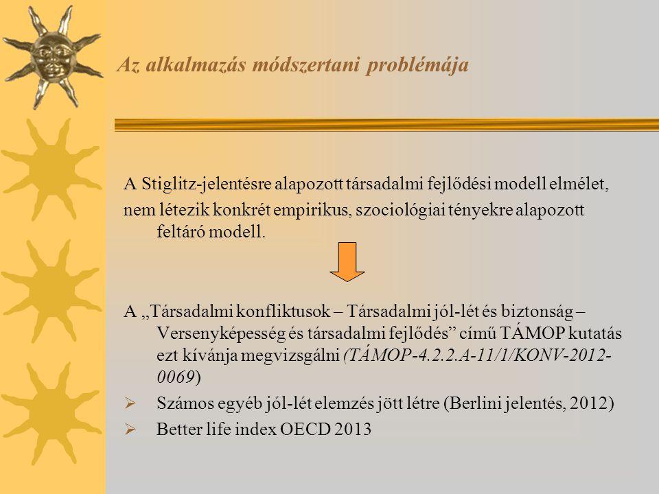 Az alkalmazás módszertani problémája A Stiglitz-jelentésre alapozott társadalmi fejlődési modell elmélet, nem létezik konkrét empirikus, szociológiai tényekre alapozott feltáró modell.