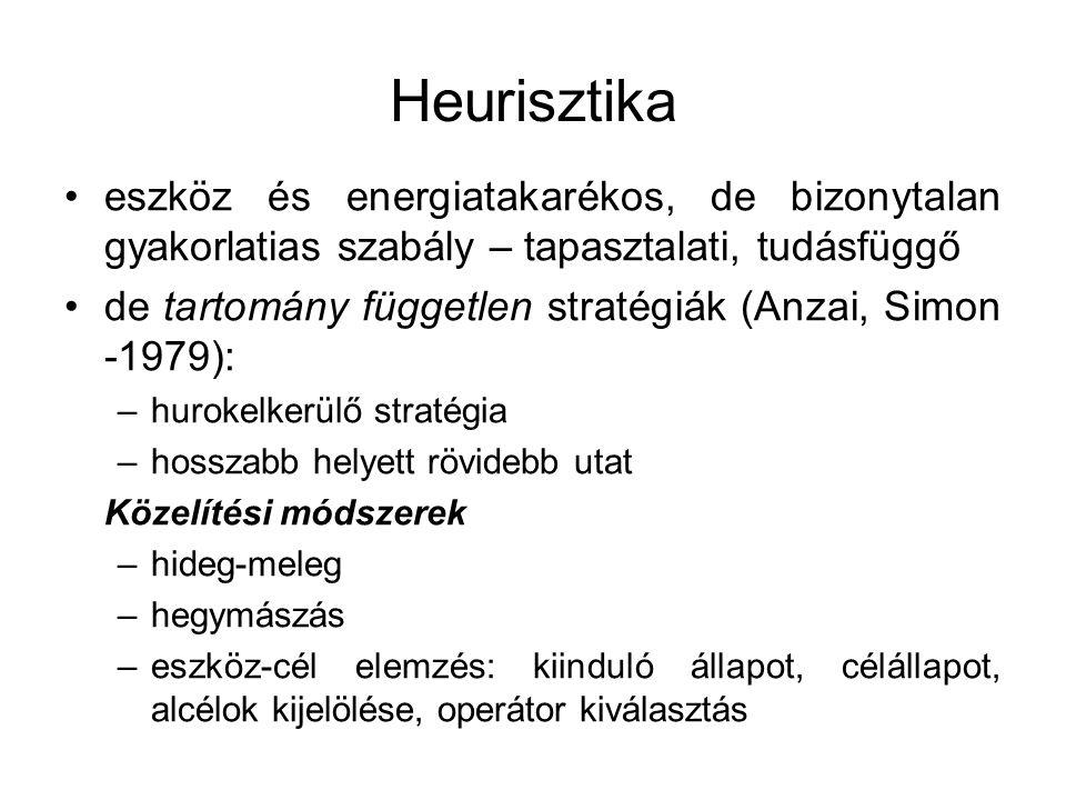 Heurisztika eszköz és energiatakarékos, de bizonytalan gyakorlatias szabály – tapasztalati, tudásfüggő de tartomány független stratégiák (Anzai, Simon