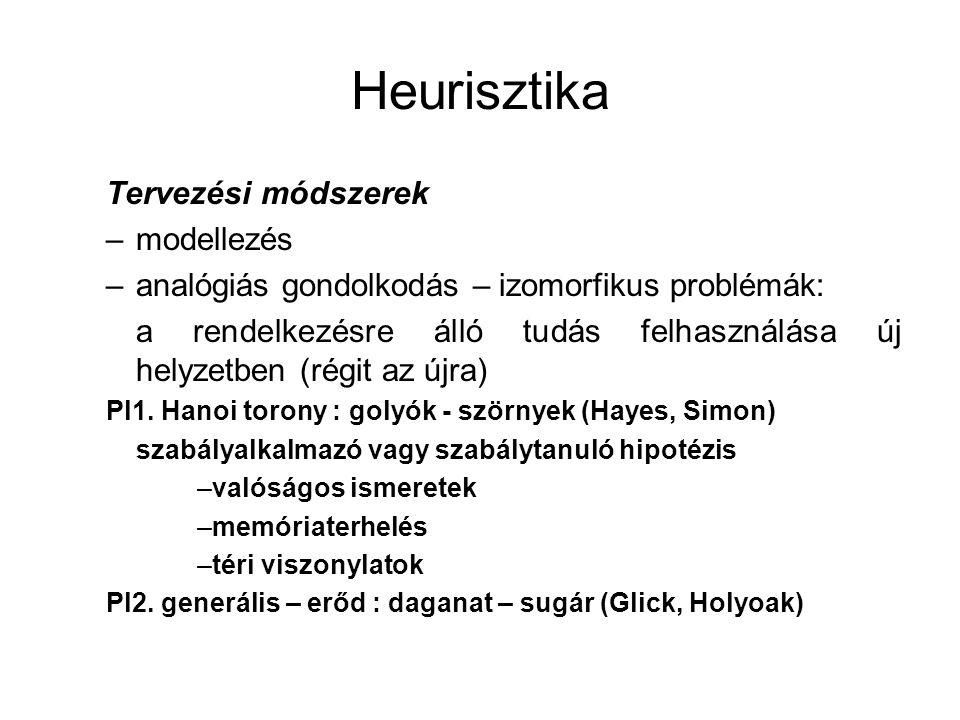 Heurisztika Tervezési módszerek –modellezés –analógiás gondolkodás – izomorfikus problémák: a rendelkezésre álló tudás felhasználása új helyzetben (ré