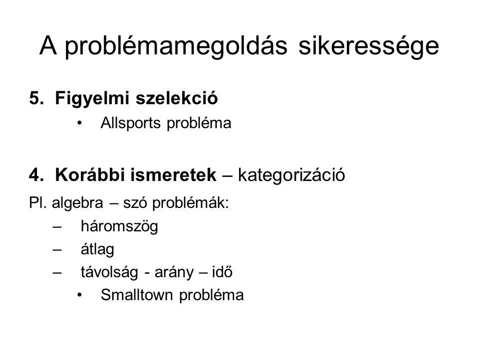 A problémamegoldás sikeressége 5. Figyelmi szelekció Allsports probléma 4. Korábbi ismeretek – kategorizáció Pl. algebra – szó problémák: –háromszög –