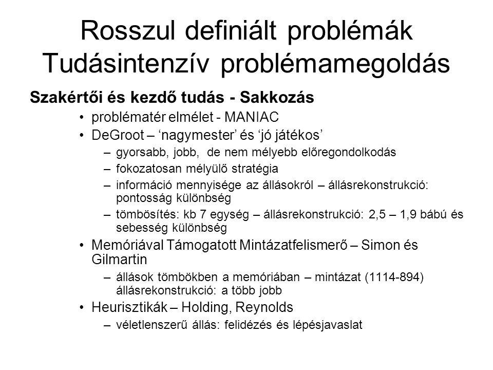 Rosszul definiált problémák Tudásintenzív problémamegoldás Szakértői és kezdő tudás - Sakkozás problématér elmélet - MANIAC DeGroot – 'nagymester' és