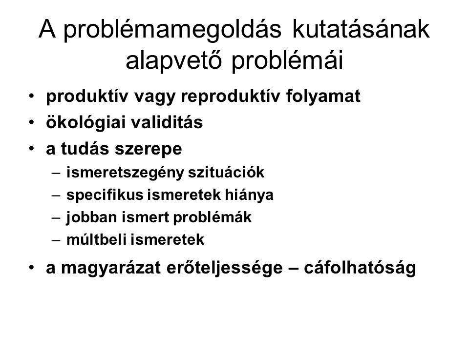 A problémamegoldás kutatásának alapvető problémái produktív vagy reproduktív folyamat ökológiai validitás a tudás szerepe –ismeretszegény szituációk –