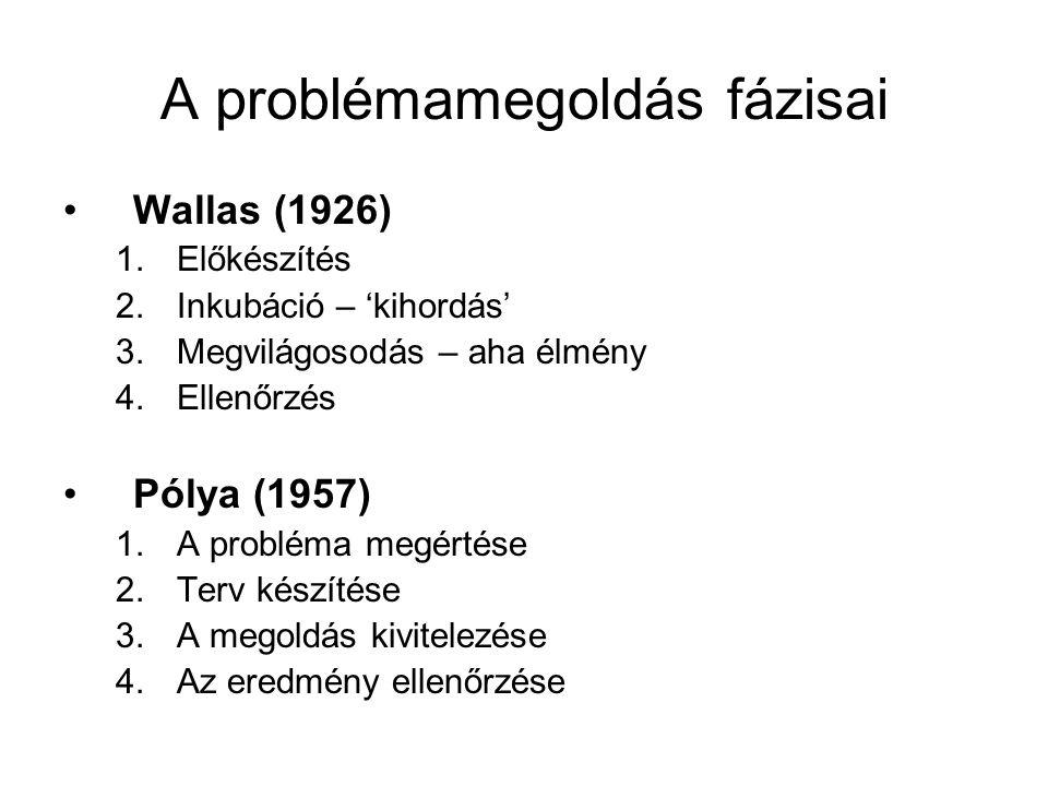 A problémamegoldás fázisai Wallas (1926) 1.Előkészítés 2.Inkubáció – 'kihordás' 3.Megvilágosodás – aha élmény 4.Ellenőrzés Pólya (1957) 1.A probléma m