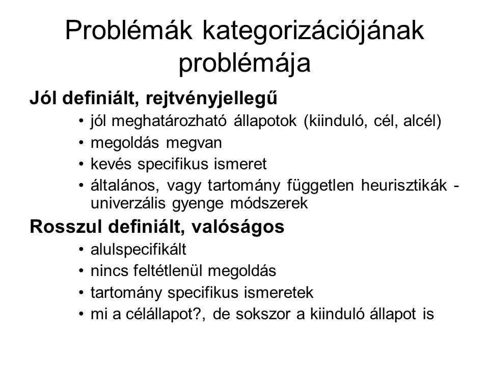 Problémák kategorizációjának problémája Jól definiált, rejtvényjellegű jól meghatározható állapotok (kiinduló, cél, alcél) megoldás megvan kevés speci