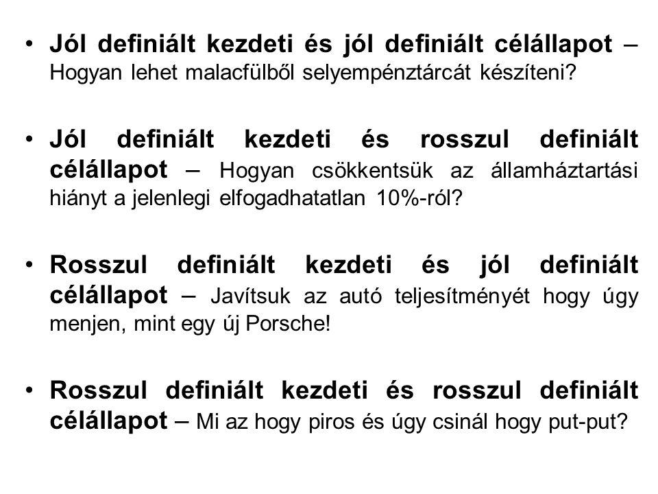 Jól definiált kezdeti és jól definiált célállapot – Hogyan lehet malacfülből selyempénztárcát készíteni? Jól definiált kezdeti és rosszul definiált cé