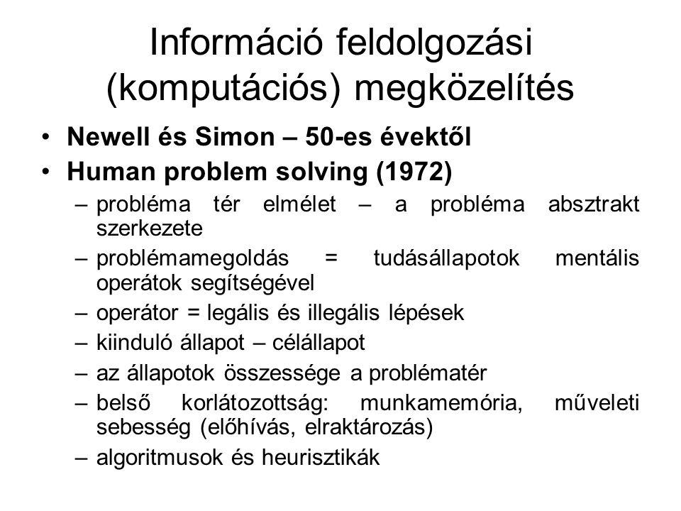 Információ feldolgozási (komputációs) megközelítés Newell és Simon – 50-es évektől Human problem solving (1972) –probléma tér elmélet – a probléma abs