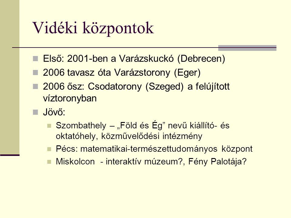Vidéki központok Első: 2001-ben a Varázskuckó (Debrecen) 2006 tavasz óta Varázstorony (Eger) 2006 ősz: Csodatorony (Szeged) a felújított víztoronyban