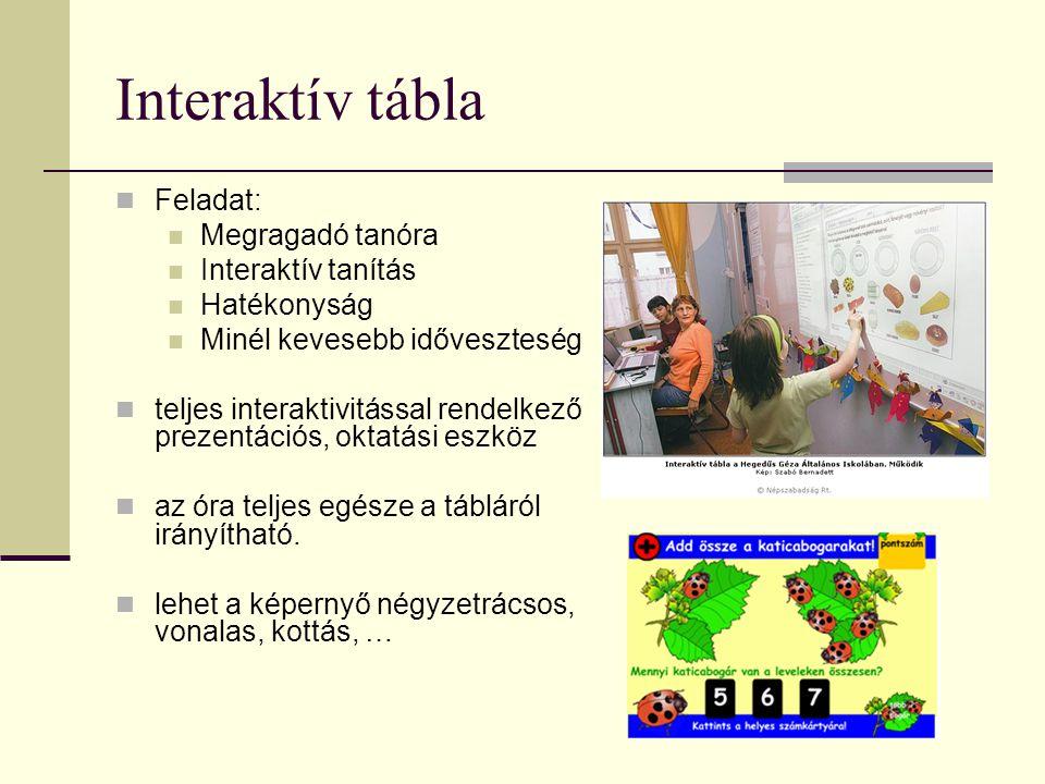 Interaktív tábla Feladat: Megragadó tanóra Interaktív tanítás Hatékonyság Minél kevesebb időveszteség teljes interaktivitással rendelkező prezentációs