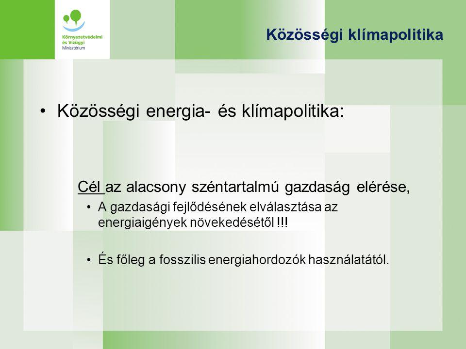 Közösségi klímapolitika Közösségi energia- és klímapolitika: Cél az alacsony széntartalmú gazdaság elérése, A gazdasági fejlődésének elválasztása az e
