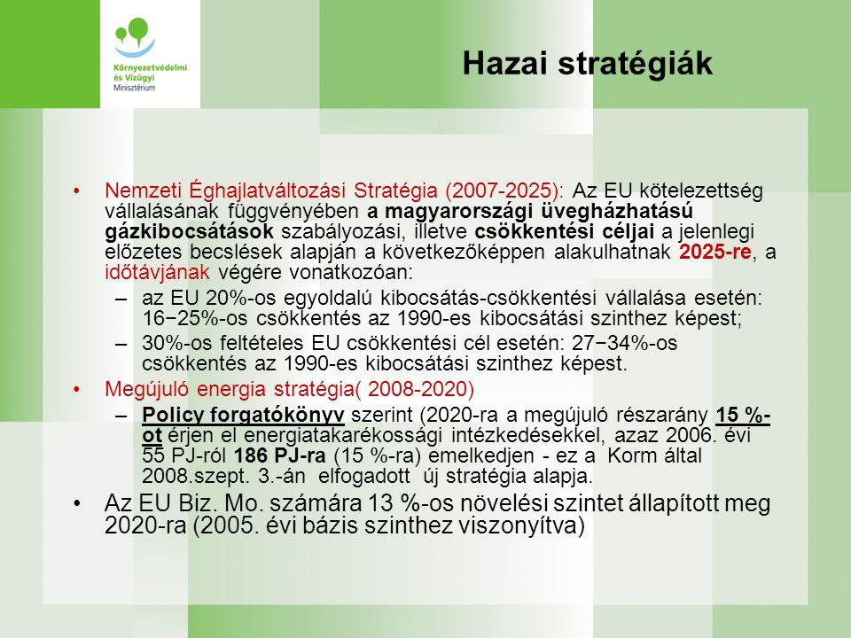 Hazai stratégiák Nemzeti Éghajlatváltozási Stratégia (2007-2025): Az EU kötelezettség vállalásának függvényében a magyarországi üvegházhatású gázkiboc