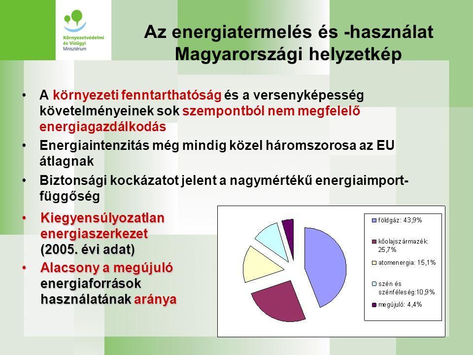 Az energiatermelés és -használat Magyarországi helyzetkép A környezeti fenntarthatóság és a versenyképesség követelményeinek sok szempontból nem megfe