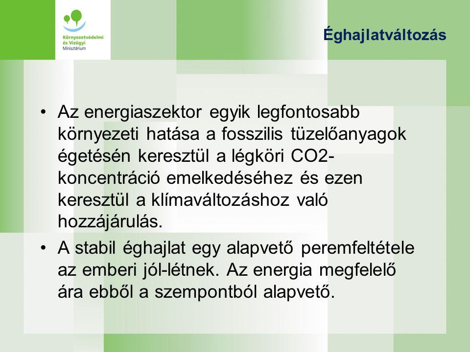 Éghajlatváltozás Az energiaszektor egyik legfontosabb környezeti hatása a fosszilis tüzelőanyagok égetésén keresztül a légköri CO2- koncentráció emelk