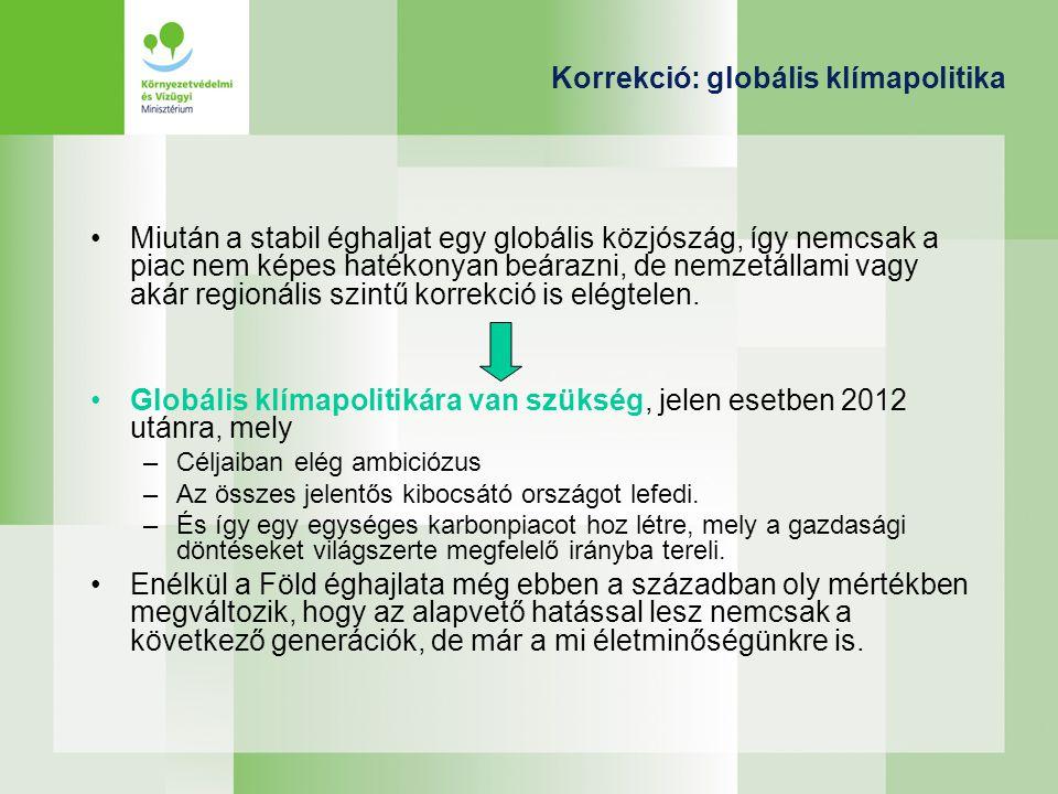Magyar energiaszektor új keretek A magyar energiaszektort illető lényeges kérdések ez alapján: –A várható globális és közösségi energia- és klímapolitika keretei közt milyen hosszú távú beruházások szükségesek, hogy az új (alacsony széntartalmú gazdaság felé mutató) keretek közt versenyképes legyen.