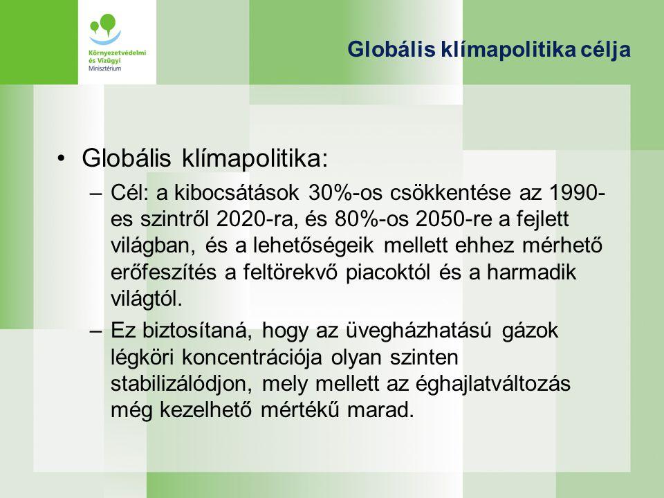 Globális klímapolitika célja Globális klímapolitika: –Cél: a kibocsátások 30%-os csökkentése az 1990- es szintről 2020-ra, és 80%-os 2050-re a fejlett