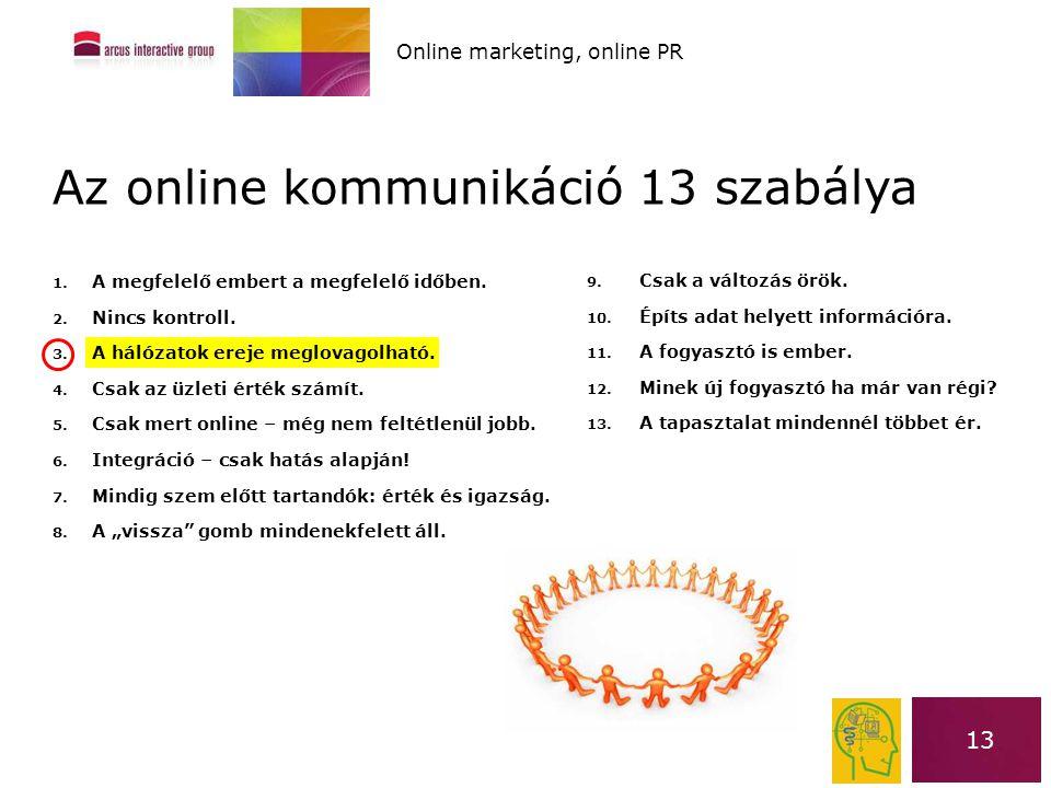 13 Az online kommunikáció 13 szabálya 1. A megfelelő embert a megfelelő időben. 2. Nincs kontroll. 3. A hálózatok ereje meglovagolható. 4. Csak az üzl