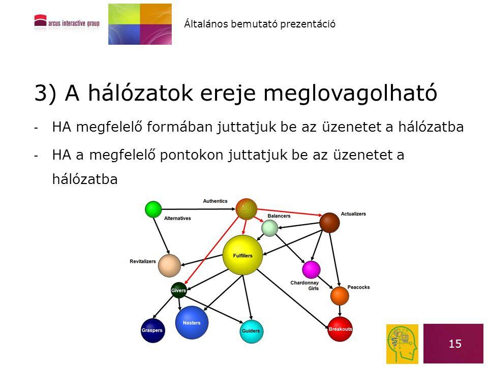 15 3) A hálózatok ereje meglovagolható - HA megfelelő formában juttatjuk be az üzenetet a hálózatba - HA a megfelelő pontokon juttatjuk be az üzenetet