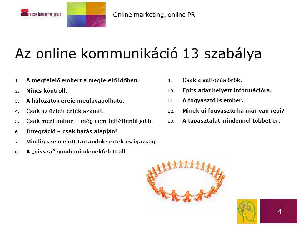 4 Az online kommunikáció 13 szabálya 1. A megfelelő embert a megfelelő időben. 2. Nincs kontroll. 3. A hálózatok ereje meglovagolható. 4. Csak az üzle