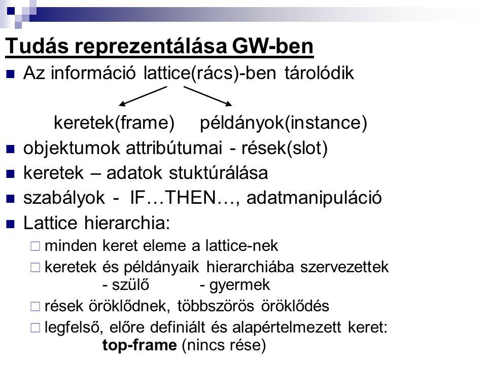 Tudás reprezentálása GW-ben Az információ lattice(rács)-ben tárolódik keretek(frame)példányok(instance) objektumok attribútumai - rések(slot) keretek