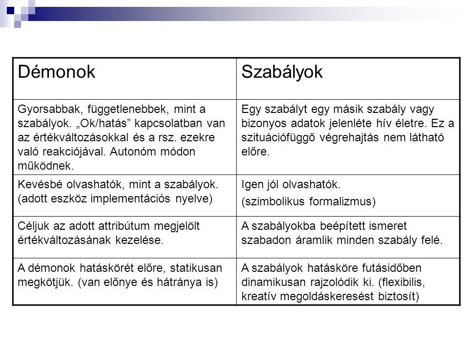 Példányok: Példa: (define-instance Frank (:is employee) (name Frank János ) (address 1111 Budapest, Kiss krt.