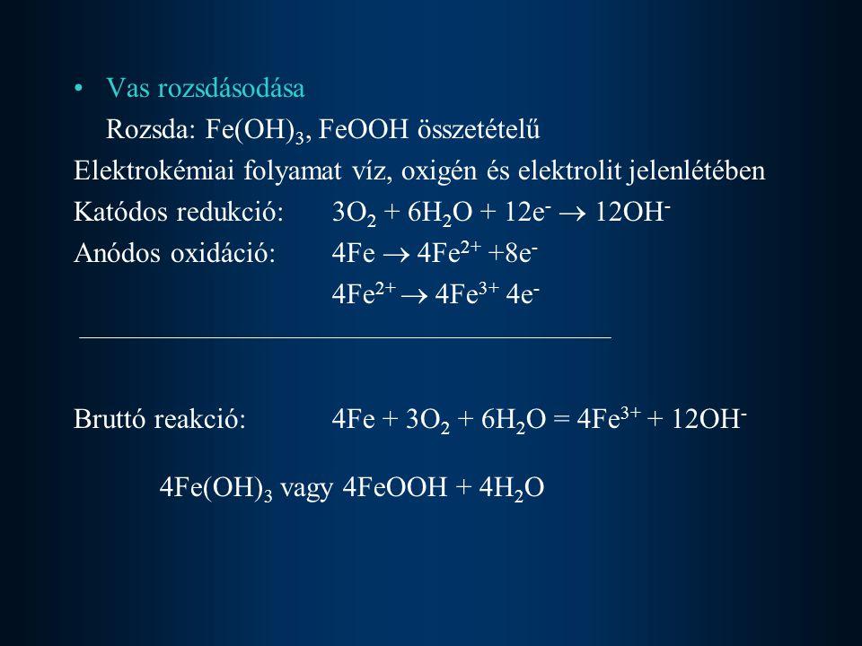 Vas rozsdásodása Rozsda: Fe(OH) 3, FeOOH összetételű Elektrokémiai folyamat víz, oxigén és elektrolit jelenlétében Katódos redukció:3O 2 + 6H 2 O + 12e -  12OH - Anódos oxidáció:4Fe  4Fe 2+ +8e - 4Fe 2+  4Fe 3+ 4e - Bruttó reakció:4Fe + 3O 2 + 6H 2 O = 4Fe 3+ + 12OH - 4Fe(OH) 3 vagy 4FeOOH + 4H 2 O
