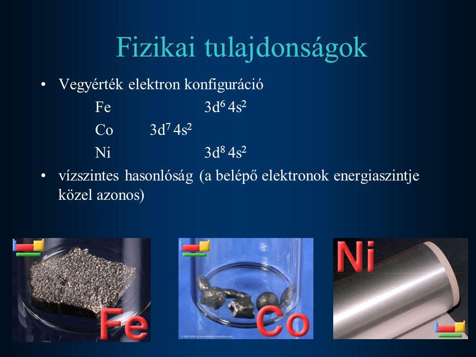 Fizikai tulajdonságok Vegyérték elektron konfiguráció Fe3d 6 4s 2 Co3d 7 4s 2 Ni3d 8 4s 2 vízszintes hasonlóság (a belépő elektronok energiaszintje közel azonos)
