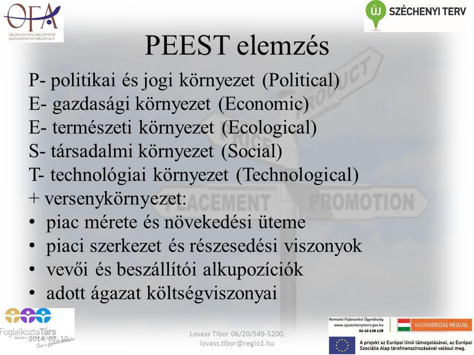 PEEST elemzés P- politikai és jogi környezet (Political) E- gazdasági környezet (Economic) E- természeti környezet (Ecological) S- társadalmi környeze