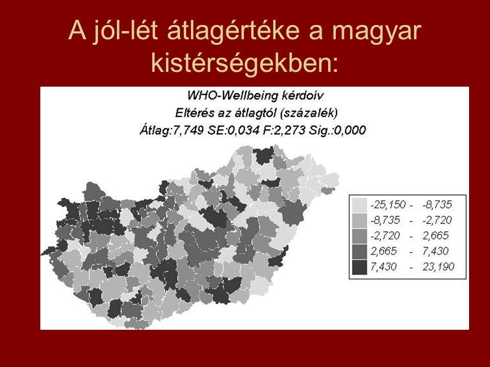 A jól-lét átlagértéke a magyar kistérségekben: 1. ábra