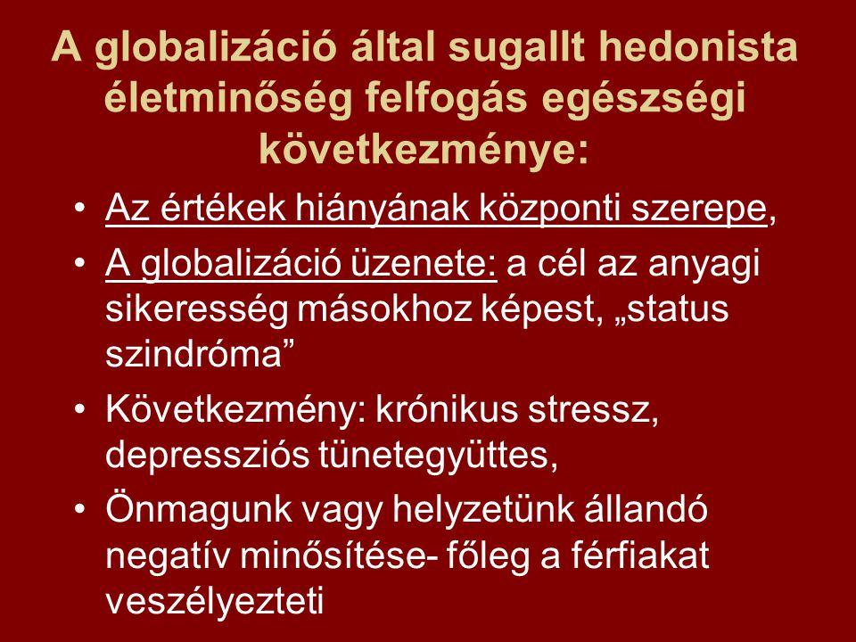 """A globalizáció által sugallt hedonista életminőség felfogás egészségi következménye: Az értékek hiányának központi szerepe, A globalizáció üzenete: a cél az anyagi sikeresség másokhoz képest, """"status szindróma Következmény: krónikus stressz, depressziós tünetegyüttes, Önmagunk vagy helyzetünk állandó negatív minősítése- főleg a férfiakat veszélyezteti"""