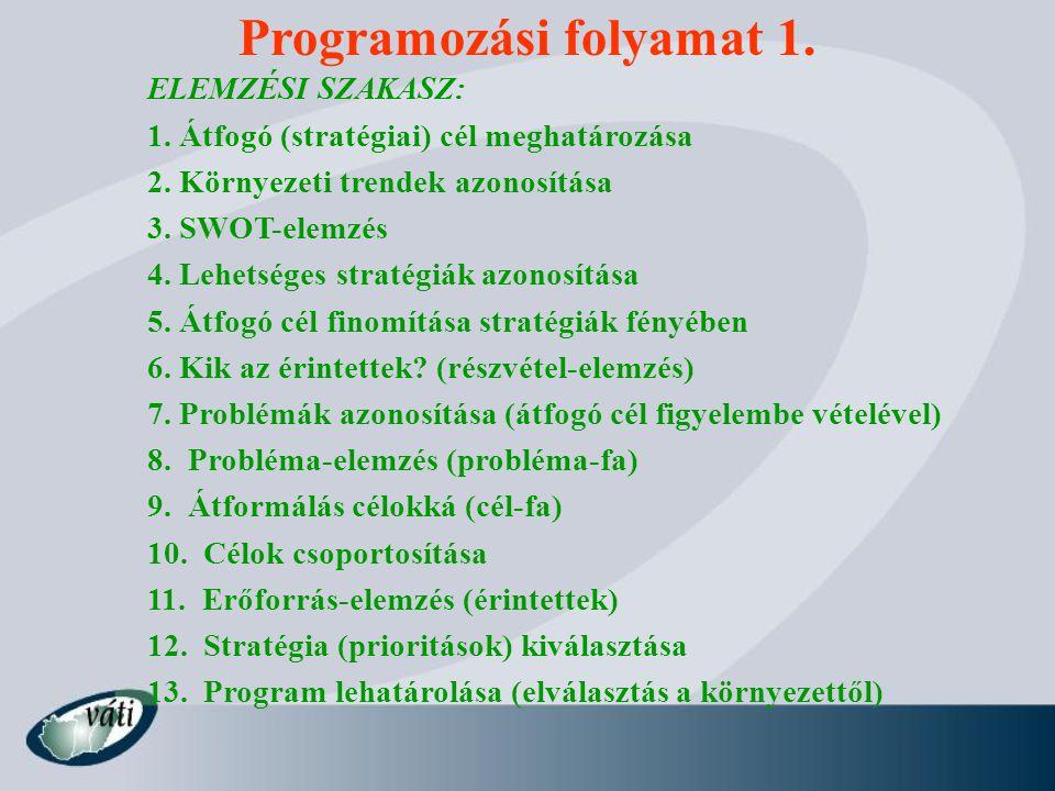 Programozási folyamat 1. ELEMZÉSI SZAKASZ: 1. Átfogó (stratégiai) cél meghatározása 2. Környezeti trendek azonosítása 3. SWOT-elemzés 4. Lehetséges st
