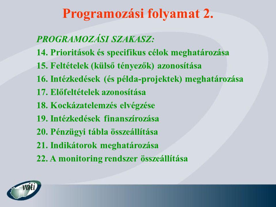 PROGRAMOZÁSI SZAKASZ: 14. Prioritások és specifikus célok meghatározása 15. Feltételek (külső tényezők) azonosítása 16. Intézkedések (és példa-projekt