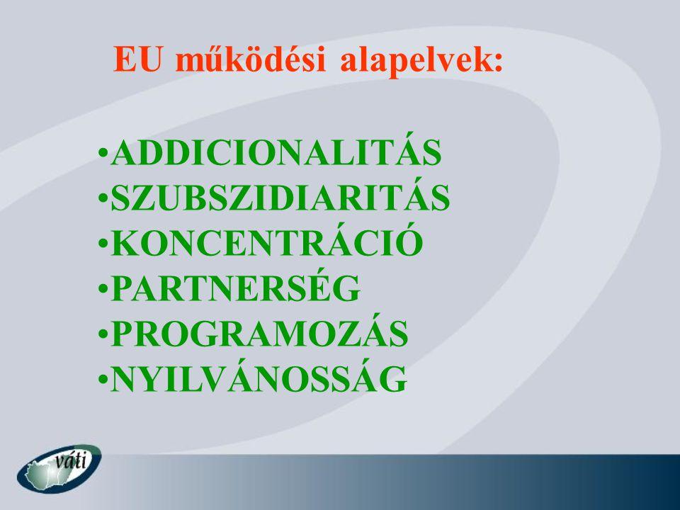 EU működési alapelvek: ADDICIONALITÁS SZUBSZIDIARITÁS KONCENTRÁCIÓ PARTNERSÉG PROGRAMOZÁS NYILVÁNOSSÁG