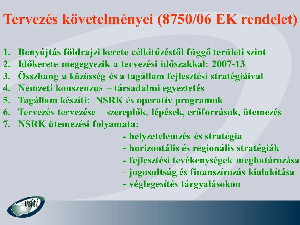 Tervezés követelményei (8750/06 EK rendelet) 1.Benyújtás földrajzi kerete célkitűzéstől függő területi szint 2.Időkerete megegyezik a tervezési idősza