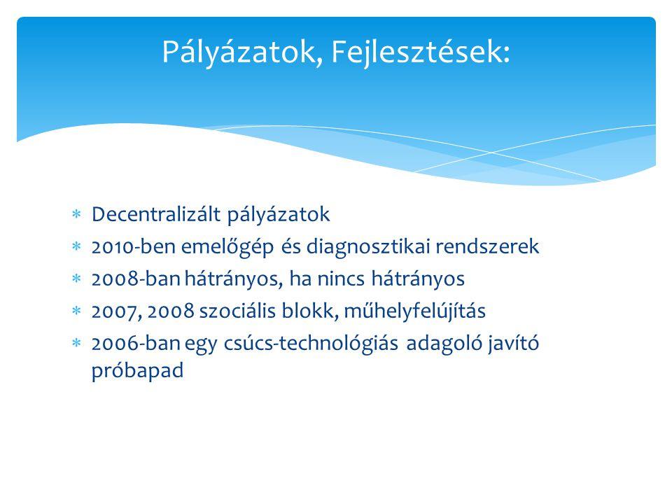  Decentralizált pályázatok  2010-ben emelőgép és diagnosztikai rendszerek  2008-ban hátrányos, ha nincs hátrányos  2007, 2008 szociális blokk, műhelyfelújítás  2006-ban egy csúcs-technológiás adagoló javító próbapad Pályázatok, Fejlesztések:
