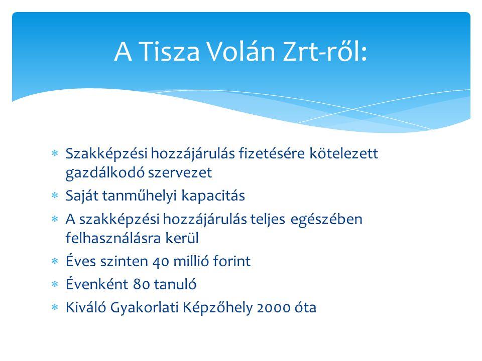  Szakképzési hozzájárulás fizetésére kötelezett gazdálkodó szervezet  Saját tanműhelyi kapacitás  A szakképzési hozzájárulás teljes egészében felhasználásra kerül  Éves szinten 40 millió forint  Évenként 80 tanuló  Kiváló Gyakorlati Képzőhely 2000 óta A Tisza Volán Zrt-ről: