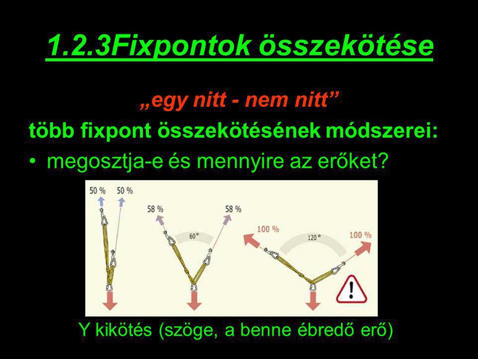 """1.2.3Fixpontok összekötése """"egy nitt - nem nitt"""" több fixpont összekötésének módszerei: megosztja-e és mennyire az erőket? Y kikötés (szöge, a benne é"""