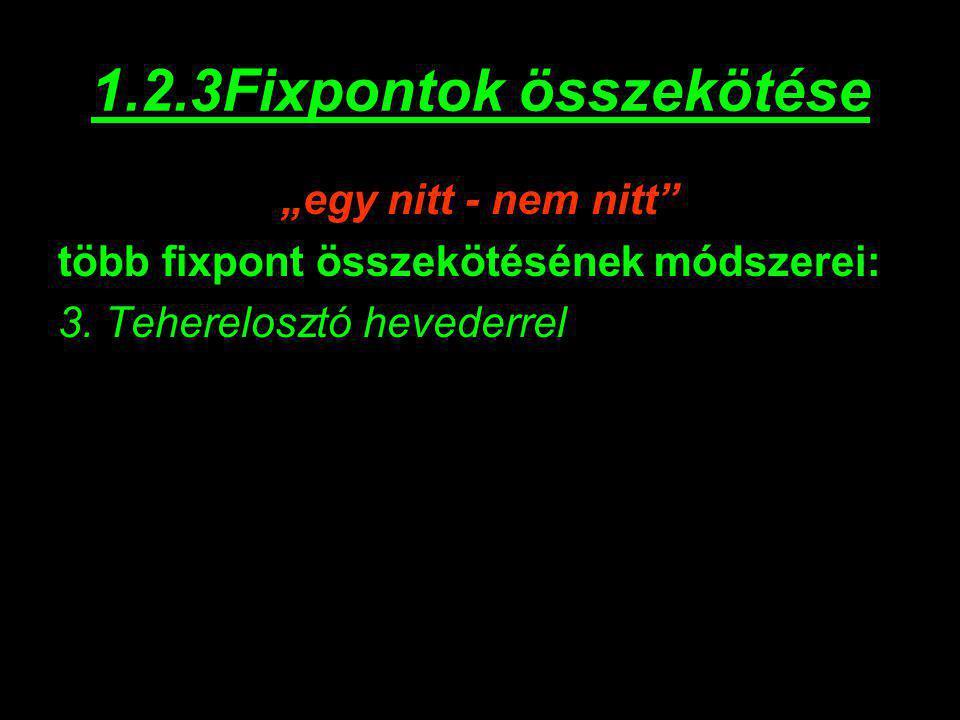 """1.2.3Fixpontok összekötése """"egy nitt - nem nitt"""" több fixpont összekötésének módszerei: 3. Teherelosztó hevederrel"""